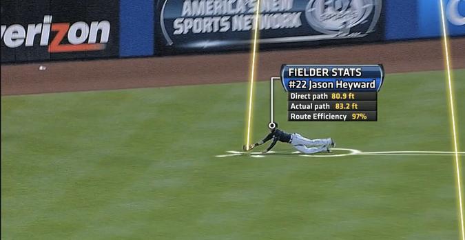 Major League Baseball's New Field Tracking System