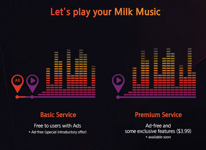 Milk Music Infographic