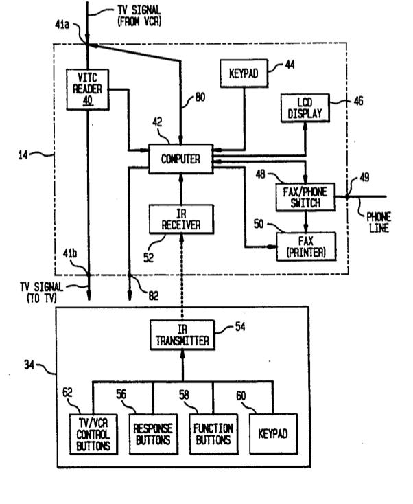 US Patent 5438355