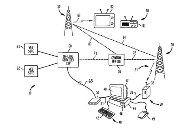 US Patent RE42103E