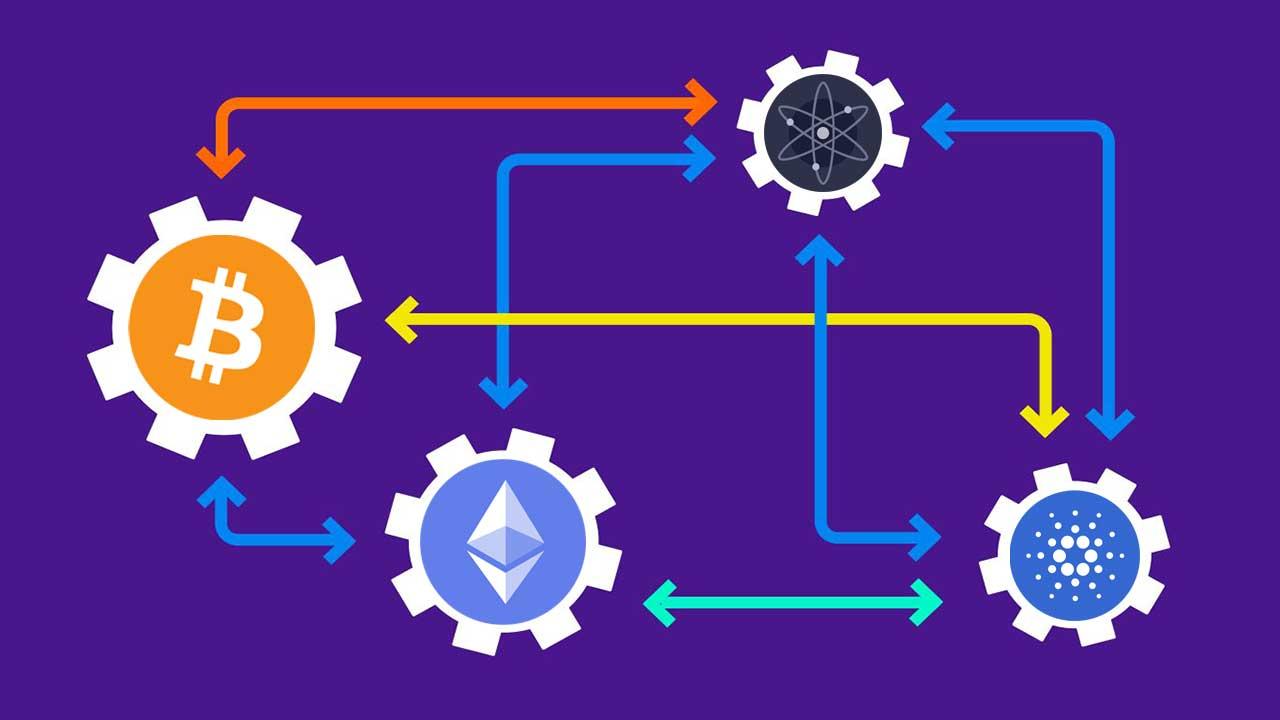 cross-chain interoperability
